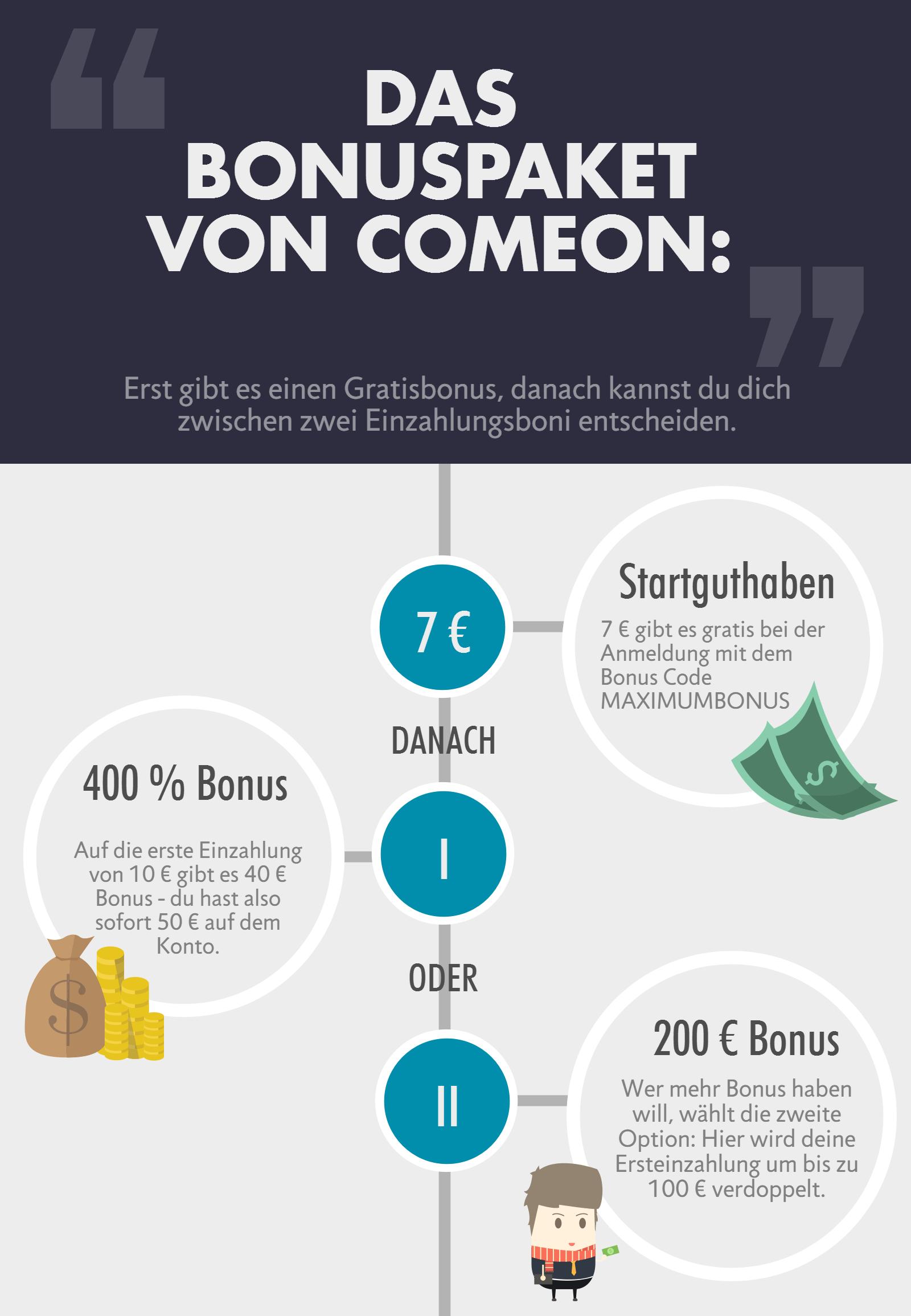 comeon_infografik