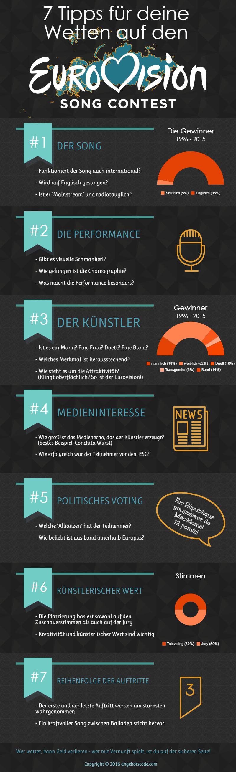 7-tips-esc-wetten-infografik