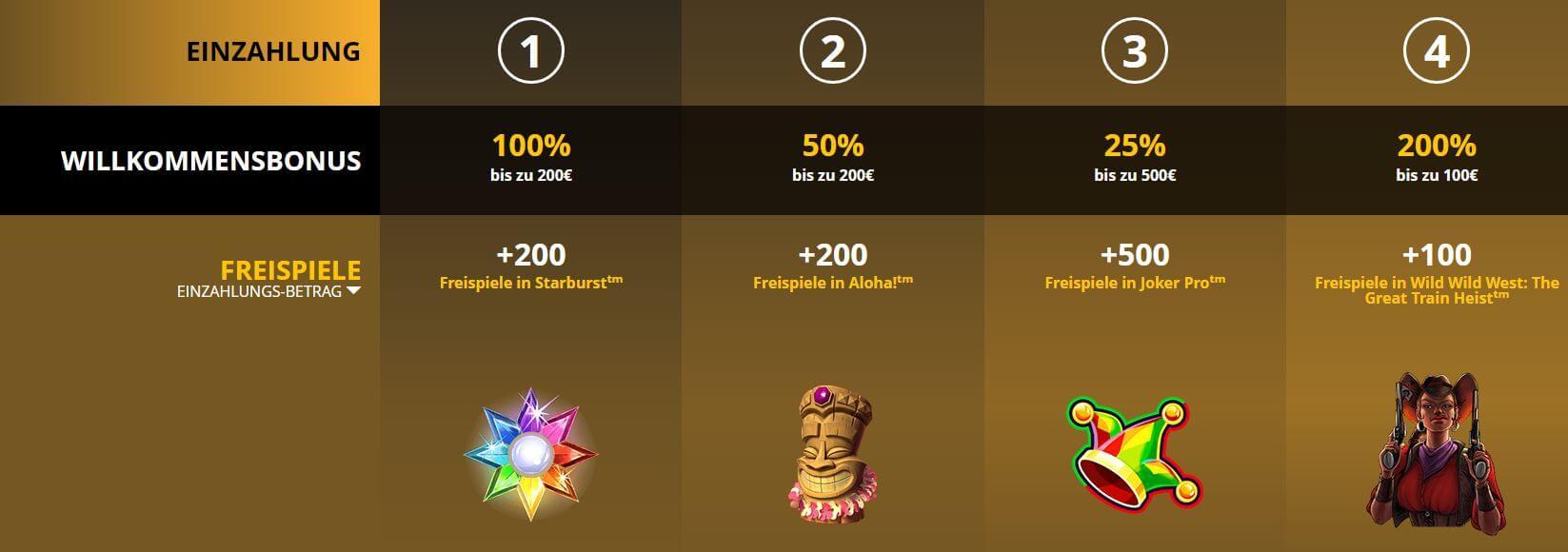 lvbet_casino_bonus_deutschland